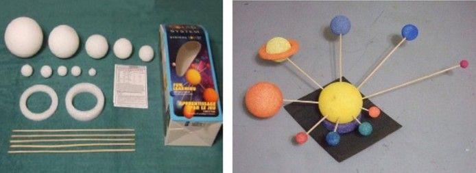 floracraft solar system kit - 694×253